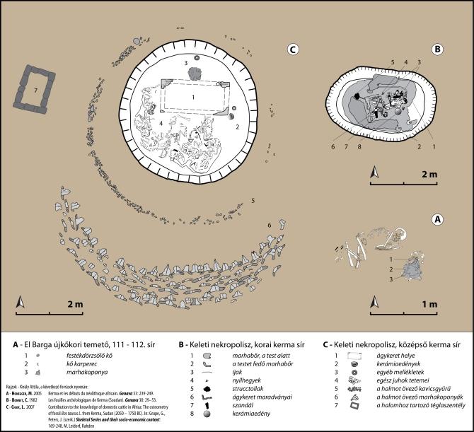 kerma---ka---fig-06---burials-CYMK
